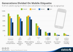 generation-divided-on-mobile-mobile-testing
