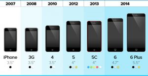 iPhone-screen-sizes-mobile-web-testing
