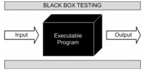 Black-Box-Testing-methods