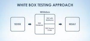 White-Box-Testing methods
