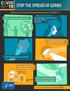Coronavirus-prevention